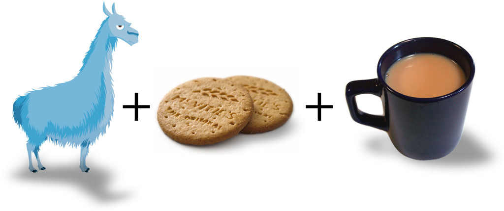 llamas + biscuits + tea